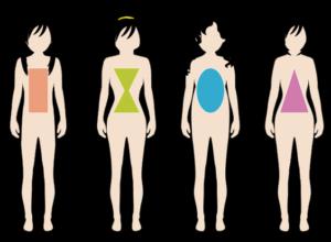 Как определить свои параметры фигуры и подобрать подходящую одежду