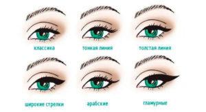 Как красиво нарисовать подводкой глаза